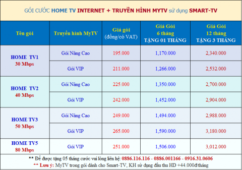 home-tv-dau-smart-tv-home1-home5-fibervnn